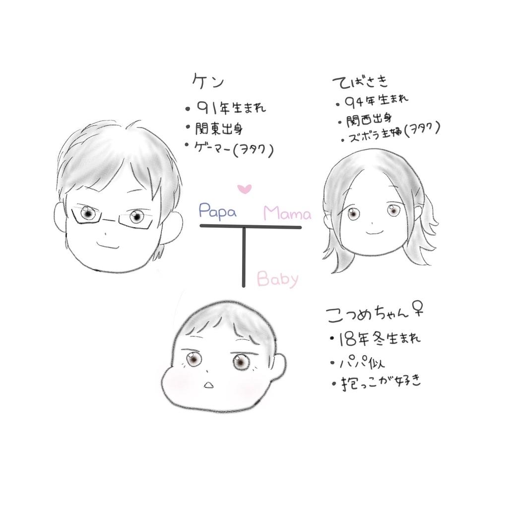 f:id:teba_saki:20190209160645j:plain